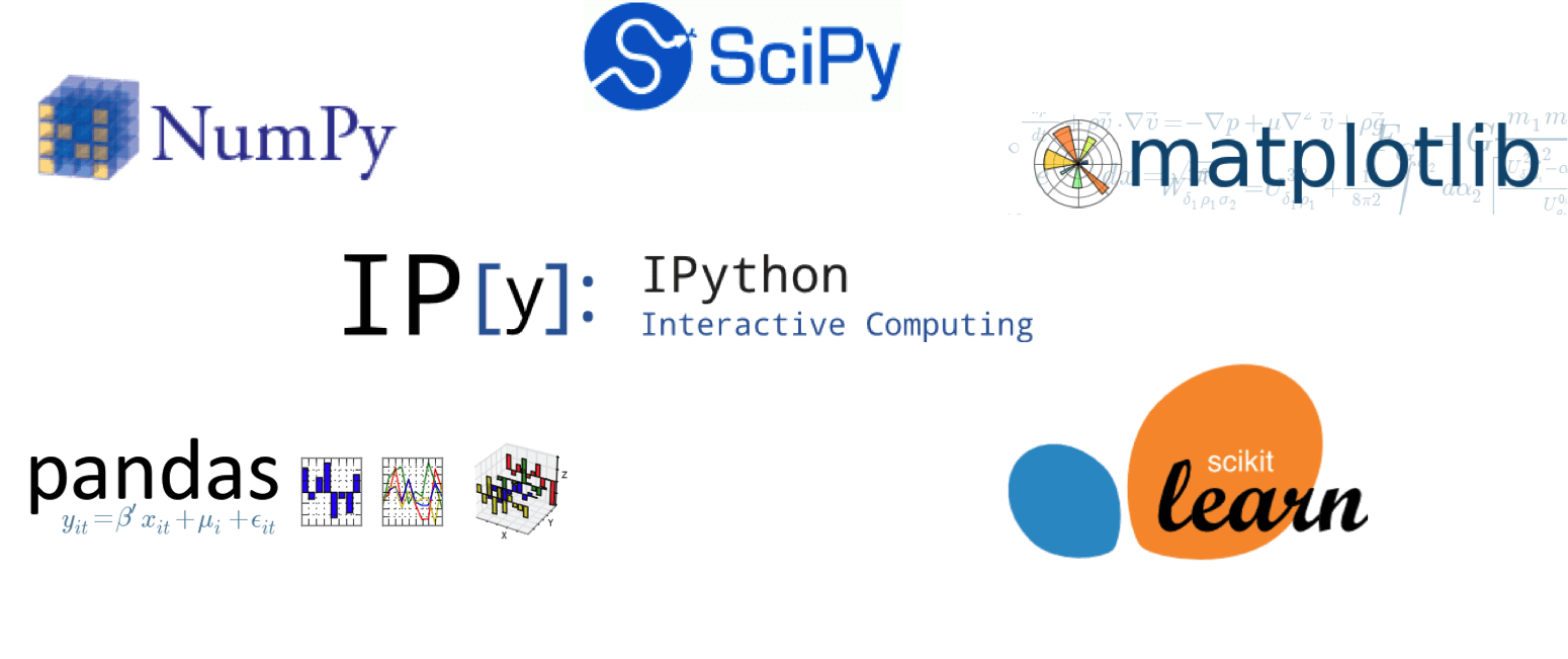 Overview scientific Python packages